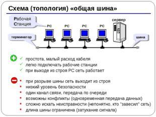 * Схема (топология) «общая шина» сервер Рабочая Станция терминатор простота,