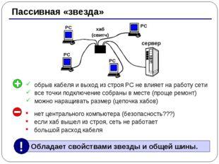 * Пассивная «звезда» хаб (свитч) РС РС РС РС сервер нет центрального компьюте