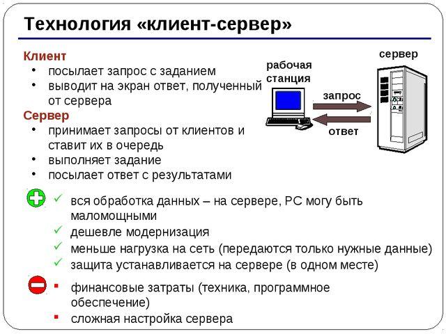 * Технология «клиент-сервер» Клиент посылает запрос с заданием выводит на экр...