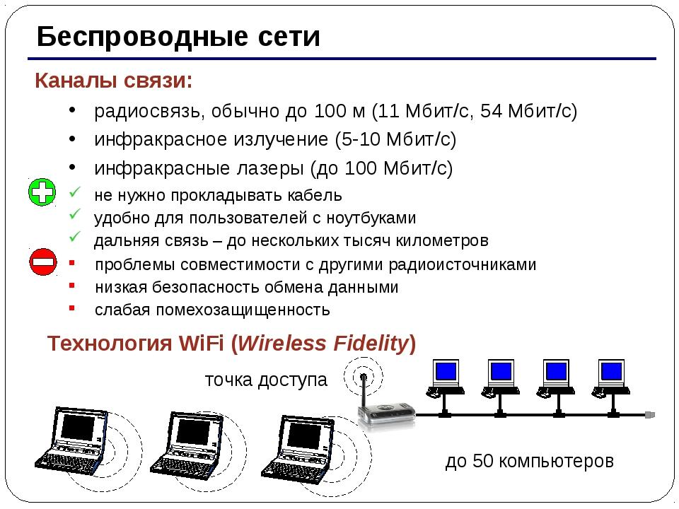 * Беспроводные сети Каналы связи: радиосвязь, обычно до 100 м (11 Мбит/c, 54...