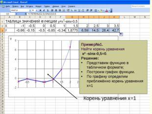 Корень уравнения х=1 Пример№1. Найти корень уравнения х3 -sinx-0,5=0. Решение