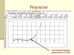 Результат Уточненный корень уравнения х=1,1185