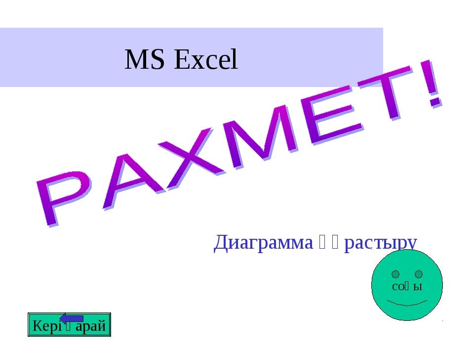 MS Excel Диаграмма құрастыру Кері қарай соңы