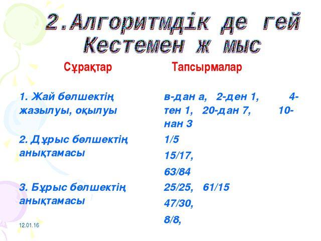 * Сұрақтар Тапсырмалар 1. Жай бөлшектің жазылуы, оқылуыв-дан а, 2-ден 1, 4-...