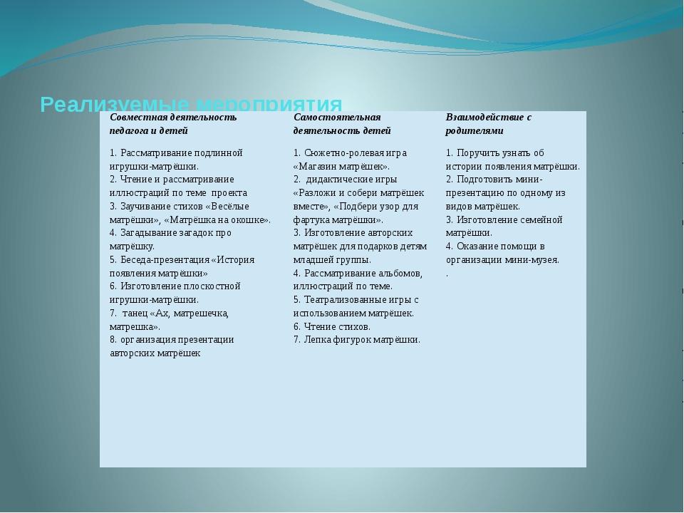 Реализуемые мероприятия Совместная деятельность педагога и детей Самостоятель...