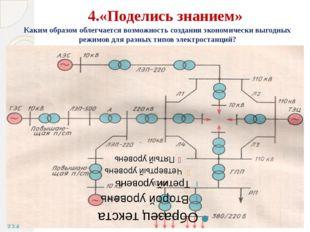 4.«Поделись знанием» Каким образом облегчается возможность создания экономиче