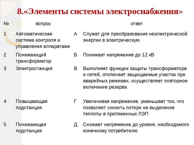 8.«Элементы системы электроснабжения» № вопрос  ответ 1 Автоматическая систе...