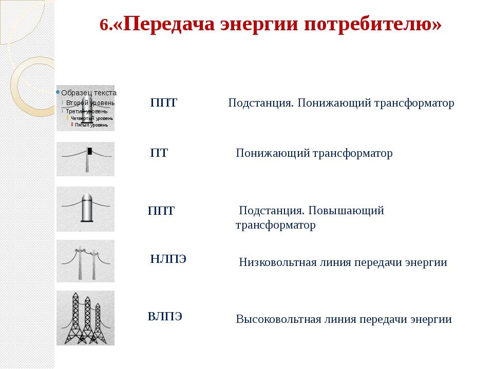 6.«Передача энергии потребителю» Подстанция. Понижающий трансформатор Понижа...