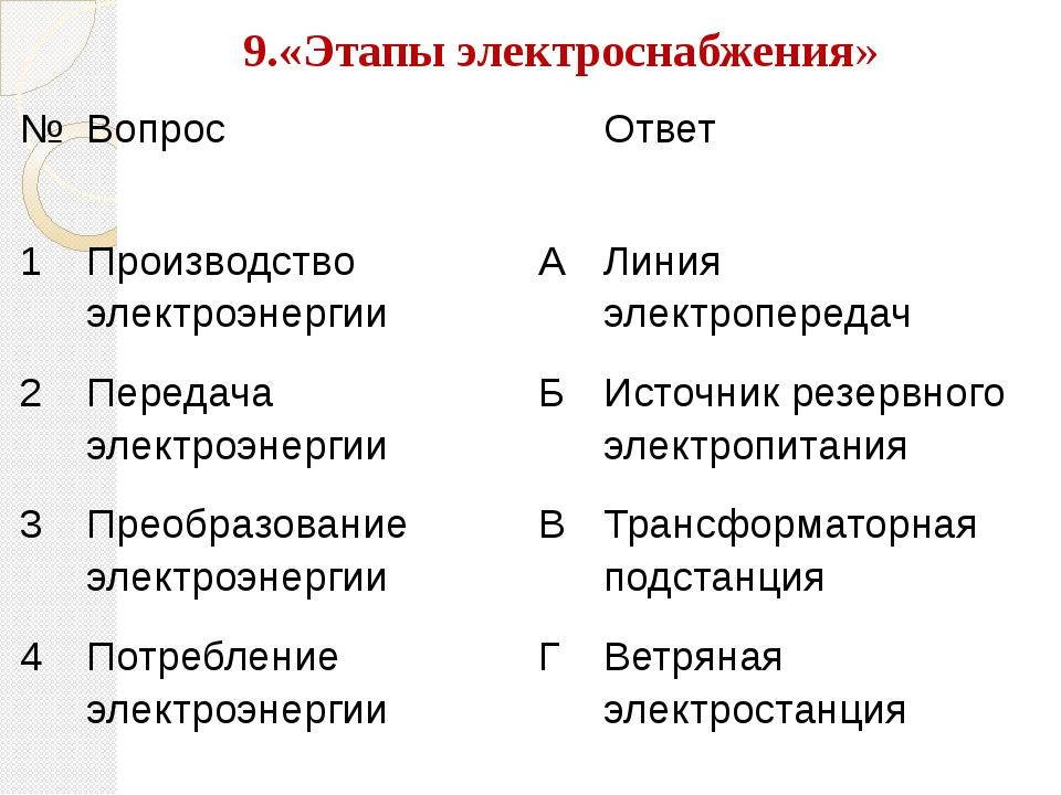 9.«Этапы электроснабжения» № Вопрос  Ответ 1 Производство электроэнергии А Л...