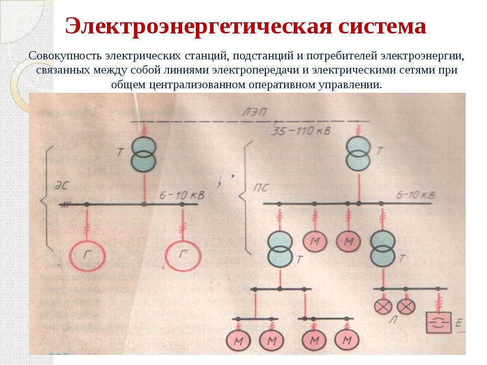 Электроэнергетическая система Совокупность электрических станций, подстанций...