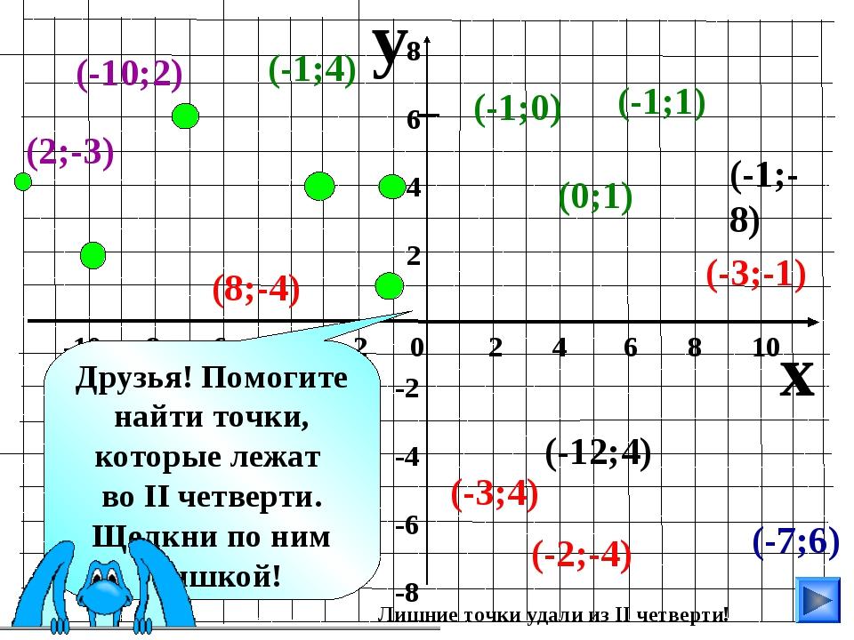 y x -10 -8 -6 -4 -2 0 2 4 6 8 10 8 6 4 2 -2 -4 -6 -8 (-7;6) (-10;2) (-1;4) (-...