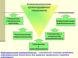 Готовность к разрешению проблемы Технологическая компетентность Готовность к