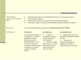 Актуальность использования средств ИКТ ·Формирование навыков и умений