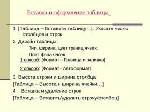 Вставка и оформление таблицы 1. [Таблица – Вставить таблицу…]. Указать число