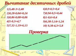 Вычитание десятичных дробей 1)5,48-3=2,48 2)0,28-0,04=0,24 3)0,86-0,08=0,0