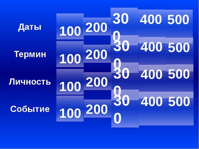 Годы правления Ярослава Мудрого?