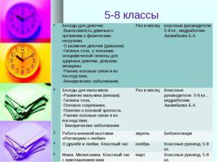 5-8 классы 1Беседы для девочек: -Выносливость девичьего организма к физическ