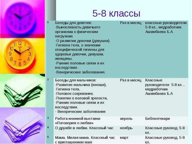 5-8 классы 1Беседы для девочек: -Выносливость девичьего организма к физическ...
