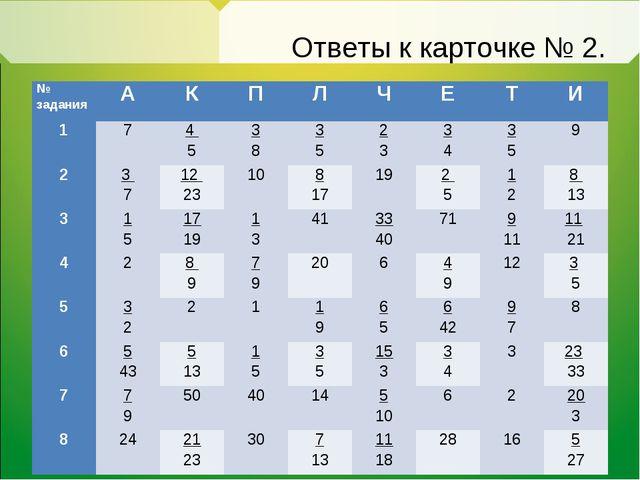 Ответы к карточке № 2. № задания АКПЛЧЕТИ 174 53 83 52 33 43 5...