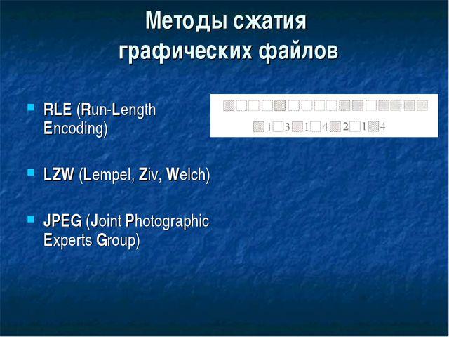 Методы сжатия графических файлов RLE (Run-Length Encoding) LZW (Lempel, Ziv,...