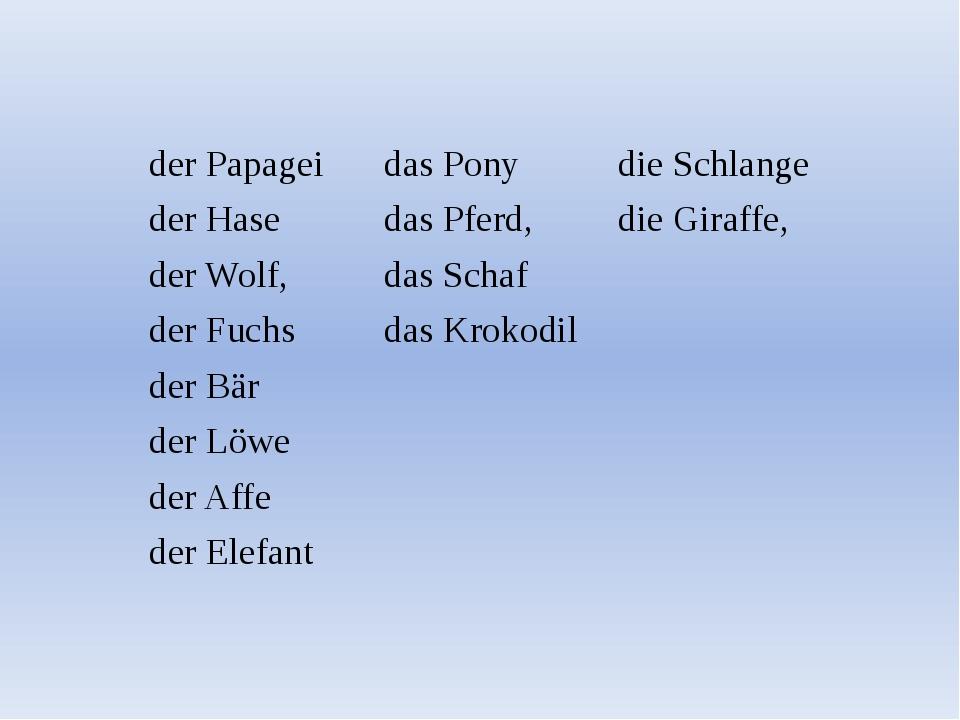derPapagei das Pony die Schlange der Hase dasPferd, die Giraffe, der Wolf, da...
