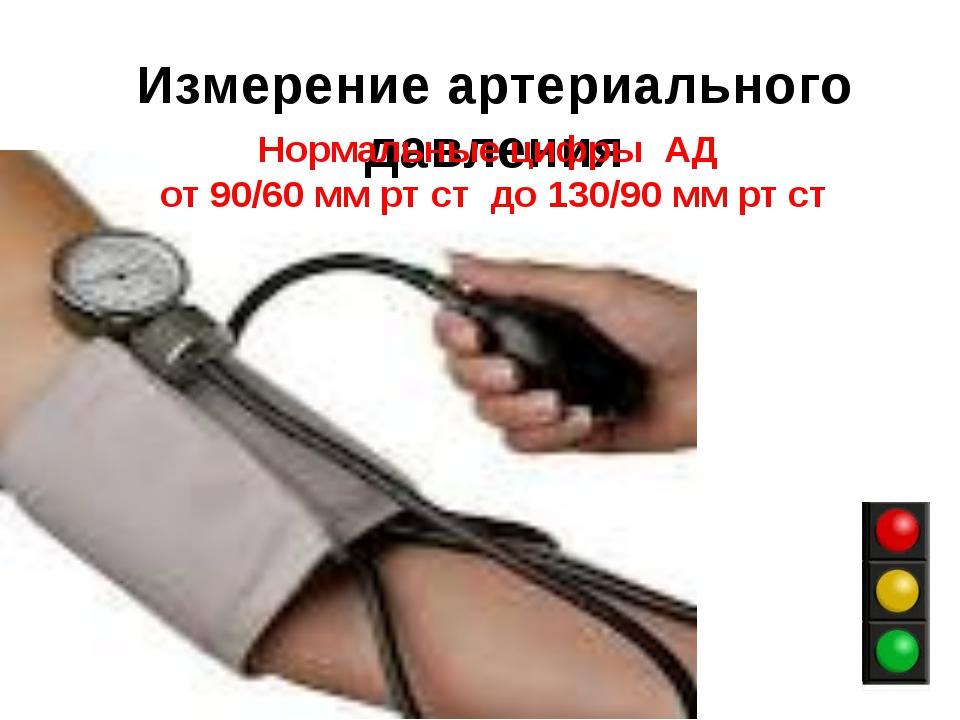 Измерение артериального давления Нормальные цифры АД от 90/60 мм рт ст до 130...