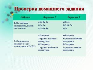 Проверка домашнего задания ЗаданияВариант 1Вариант 1 1. По данным определит