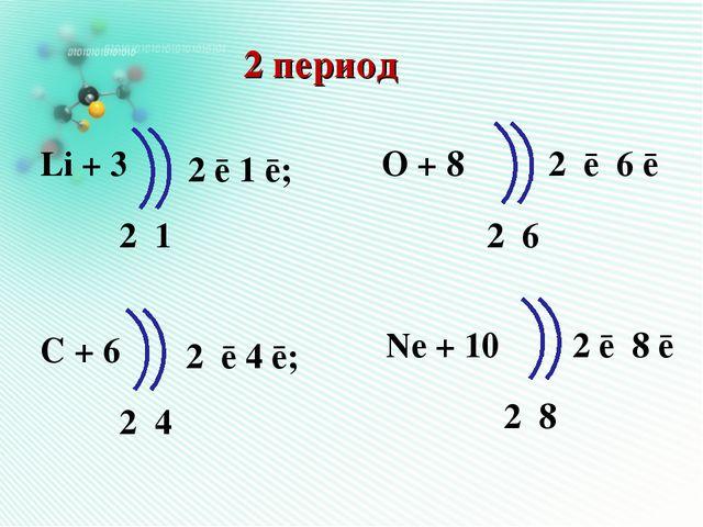 2 период Li + 3 С + 6 O + 8 Ne + 10 2 1 2 6 2 4 2 8 2 ē 1 ē; 2 ē 6 ē 2 ē 4 ē;...
