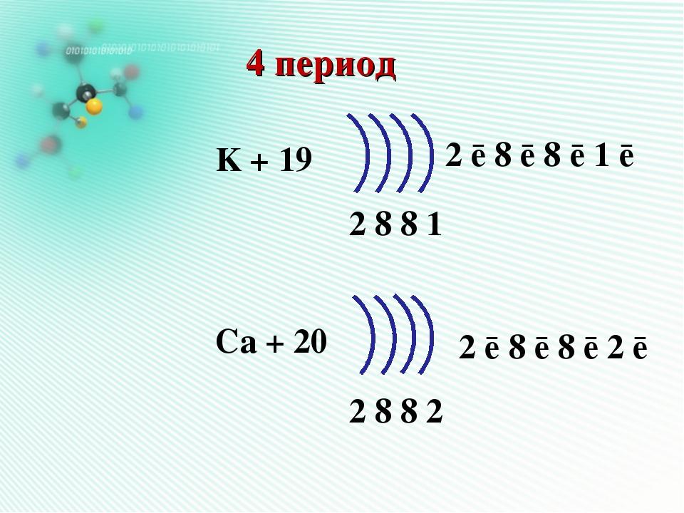 4 период K + 19 Ca + 20 2 8 8 1 2 8 8 2 2 ē 8 ē 8 ē 1 ē 2 ē 8 ē 8 ē 2 ē