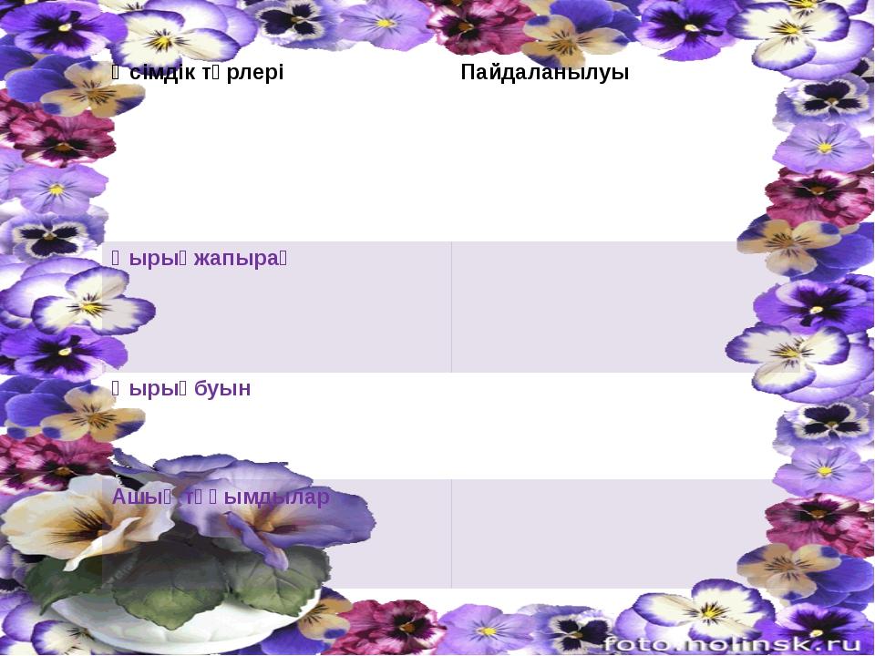 Өсімдік түрлері Пайдаланылуы Қырықжапырақ Қырықбуын Ашықтұқымдылар