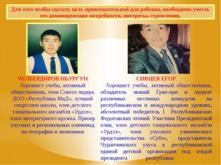 СИВЦЕВ ЕГОР Хорошист учебы, активный общественник, обладатель званий Гран-при