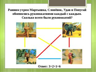 Ранним утром Мартышка, Слонёнок, Удав и Попугай обменялись рукопожатиями кажд