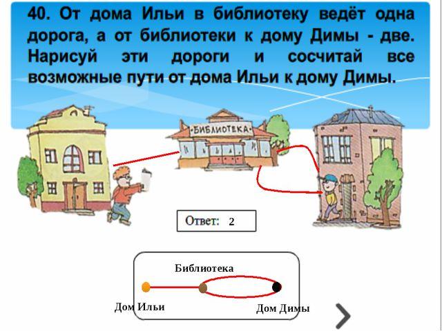 Библиотека Дом Ильи Дом Димы 2