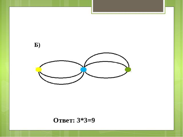 Б) Ответ: 3*3=9