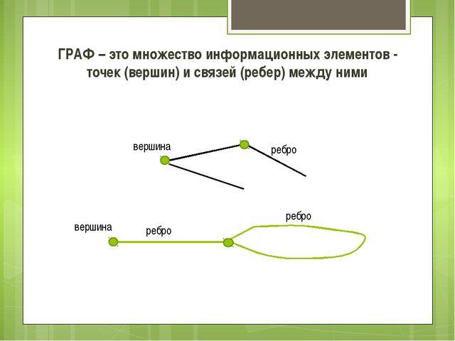 ГРАФ – это множество информационных элементов - точек (вершин) и связей (ребе...