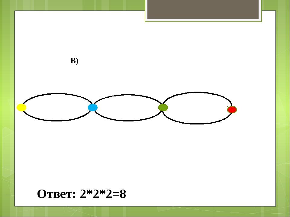 В) Ответ: 2*2*2=8