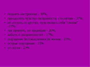поднять настроение - 38%; преодолеть чувство скованности, стеснения - 37%; н