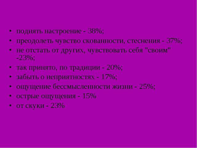 поднять настроение - 38%; преодолеть чувство скованности, стеснения - 37%; н...