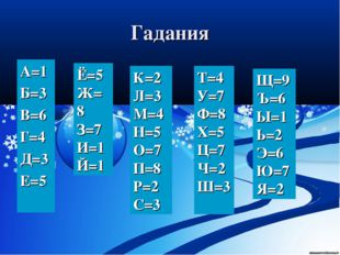 Гадания А=1 Б=3 В=6 Г=4 Д=3 Е=5 К=2 Л=3 М=4 Н=5 О=7 П=8 Р=2 С=3 Т=4 У=7 Ф=8 Х