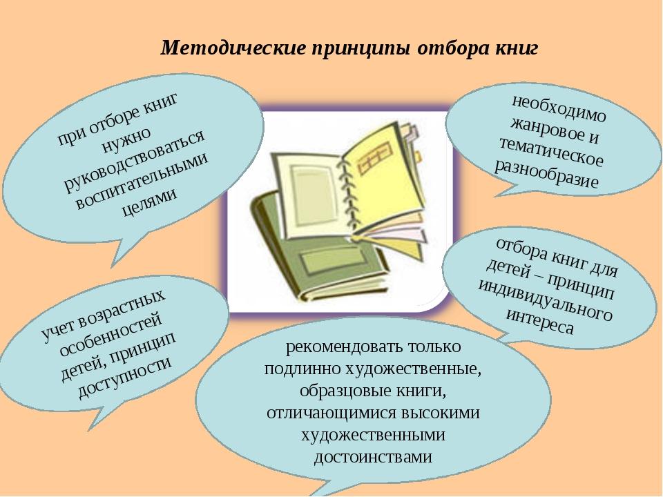 Методические принципы отбора книг при отборе книг нужно руководствоваться вос...