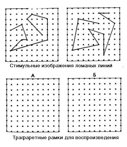 http://azps.ru/tests/pozn/zritel.files/image002.jpg