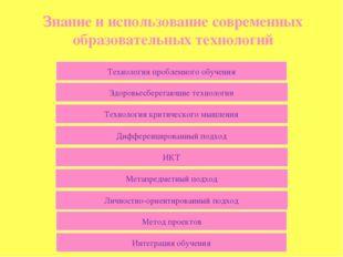 Знание и использование современных образовательных технологий Технология проб