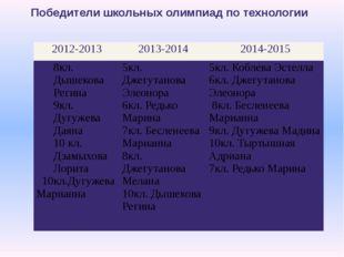 Победители школьных олимпиад по технологии 2012-2013 2013-2014 2014-2015 8кл.