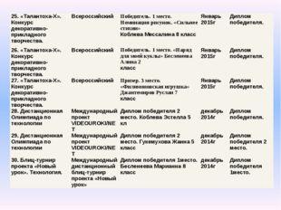 25. «Талантоха-Х». Конкурс декоративно-прикладного творчества. Всероссийский