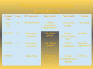 Научно-исследовательская деятельность Учебный год Класс Ф.И. учащегося Тема п
