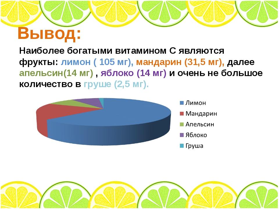 Вывод: Наиболее богатыми витамином С являются фрукты: лимон ( 105 мг), мандар...