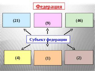 Субъект Российской Федерации – равный член, полноправный участник иметь свою
