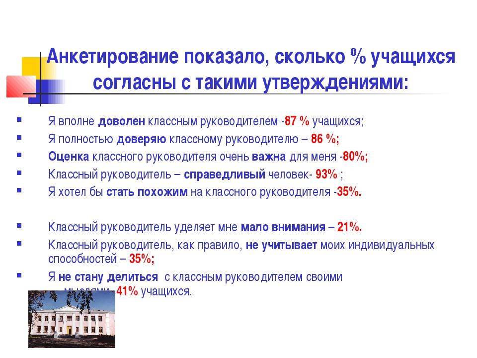 Анкетирование показало, сколько % учащихся согласны с такими утверждениями:...