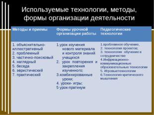 Используемые технологии, методы, формы организации деятельности Методы и прие
