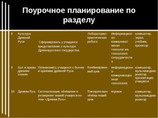 Поурочное планирование по разделу 8Культура Древней Руси Сформировать у уч